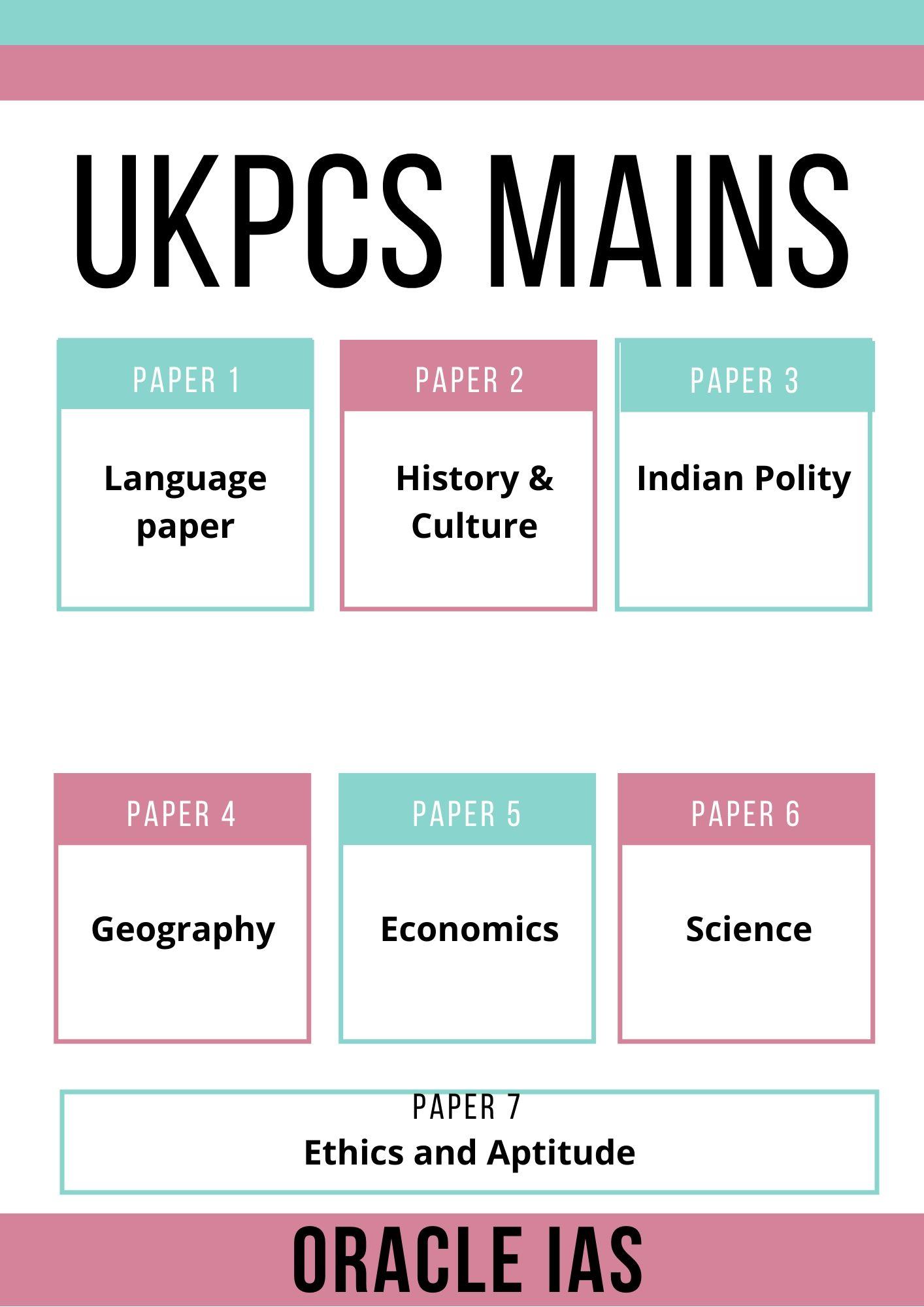 UKPCS Mains